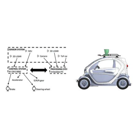 Some schematics of an automated vehicle sensor system
