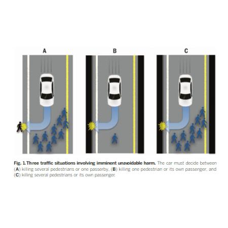 Three traffic situations involving imminent unavoidable harm